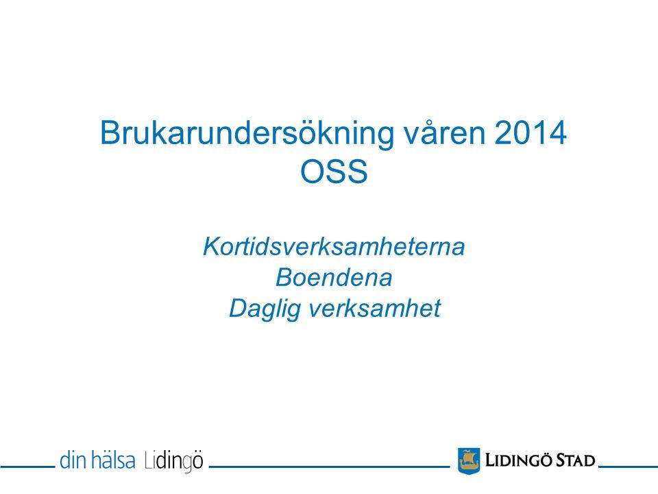 Brukarundersökning våren 2014 OSS Kortidsverksamheterna Boendena Daglig verksamhet