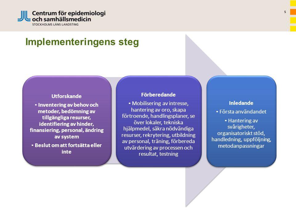 5 Implementeringens steg Utforskande ▪ Inventering av behov och metoder, bedömning av tillgängliga resurser, identifiering av hinder, finansiering, pe