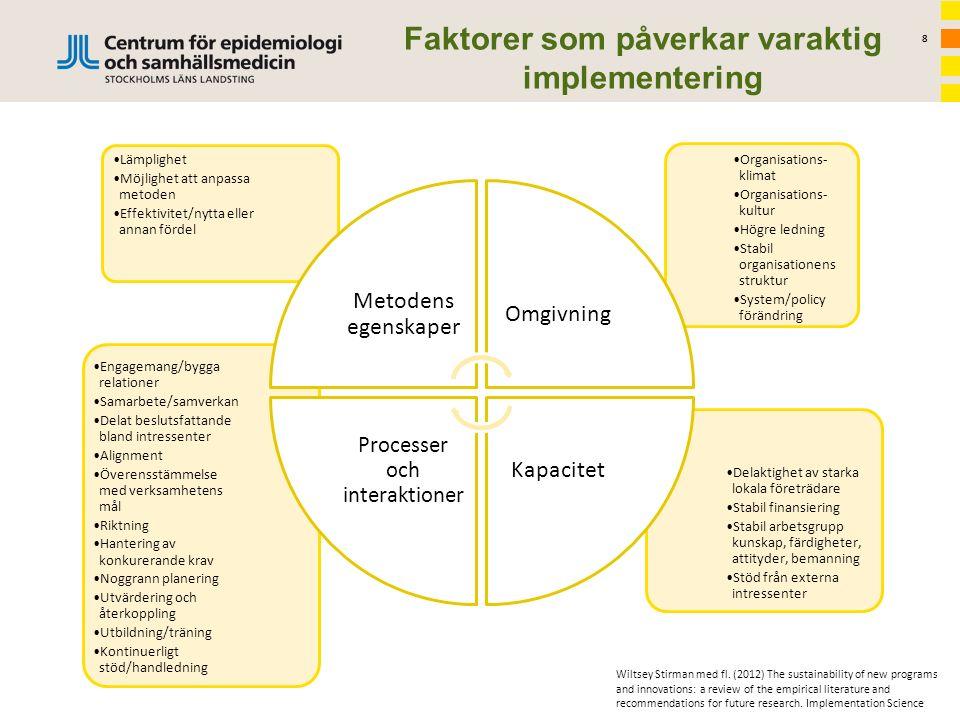 8 Faktorer som påverkar varaktig implementering Delaktighet av starka lokala företrädare Stabil finansiering Stabil arbetsgrupp kunskap, färdigheter,
