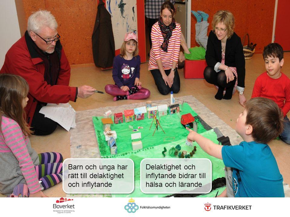 Barn och unga har rätt till delaktighet och inflytande Delaktighet och inflytande bidrar till hälsa och lärande
