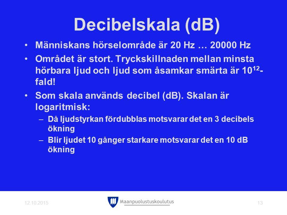 Decibelskala (dB) Människans hörselområde är 20 Hz … 20000 Hz Området är stort.
