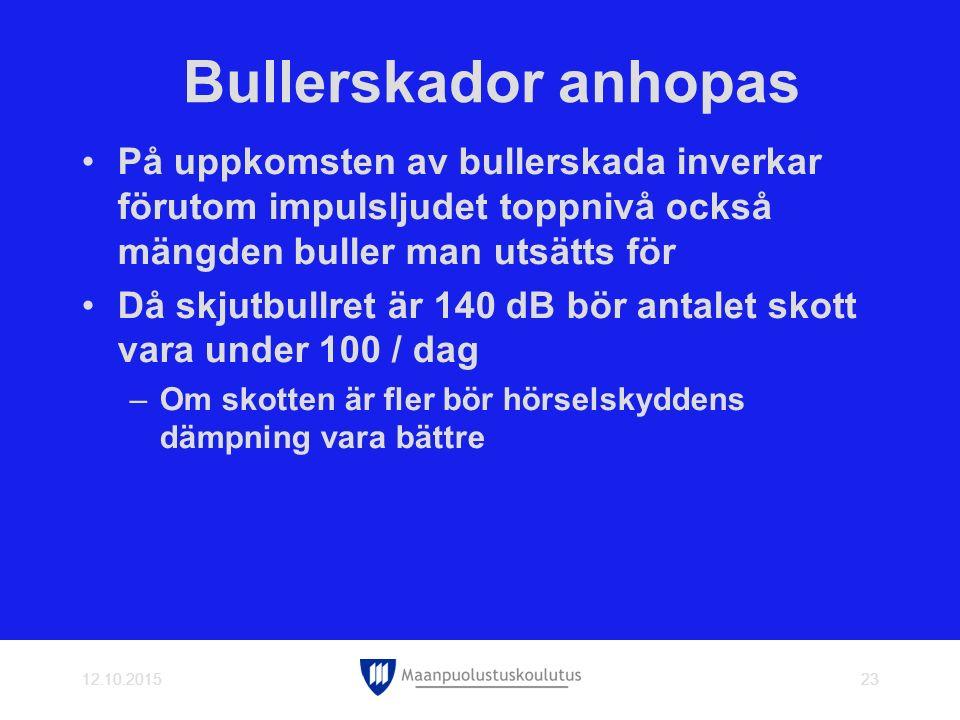 Bullerskador anhopas På uppkomsten av bullerskada inverkar förutom impulsljudet toppnivå också mängden buller man utsätts för Då skjutbullret är 140 dB bör antalet skott vara under 100 / dag –Om skotten är fler bör hörselskyddens dämpning vara bättre 12.10.201523