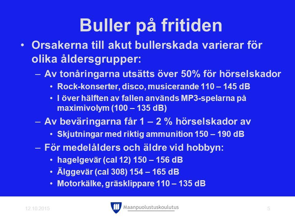 Den akuta bullerskadans symptom I de flesta fallen försvinner symptomen på någon timme eller dygn (sk.