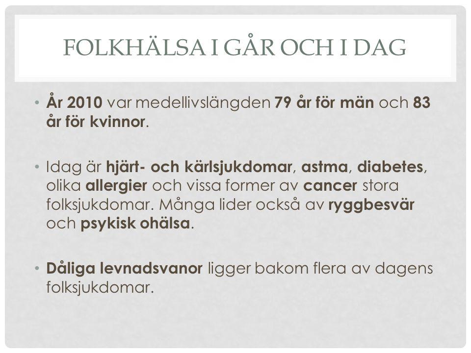 FOLKHÄLSA I GÅR OCH I DAG År 2010 var medellivslängden 79 år för män och 83 år för kvinnor. Idag är hjärt- och kärlsjukdomar, astma, diabetes, olika a