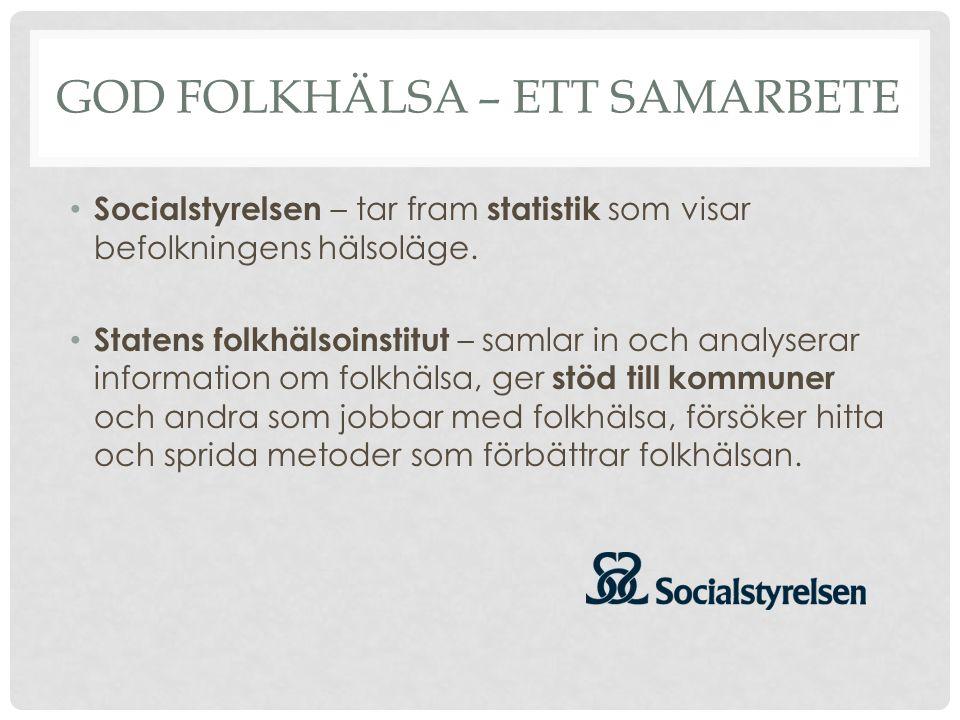 GOD FOLKHÄLSA – ETT SAMARBETE Socialstyrelsen – tar fram statistik som visar befolkningens hälsoläge. Statens folkhälsoinstitut – samlar in och analys