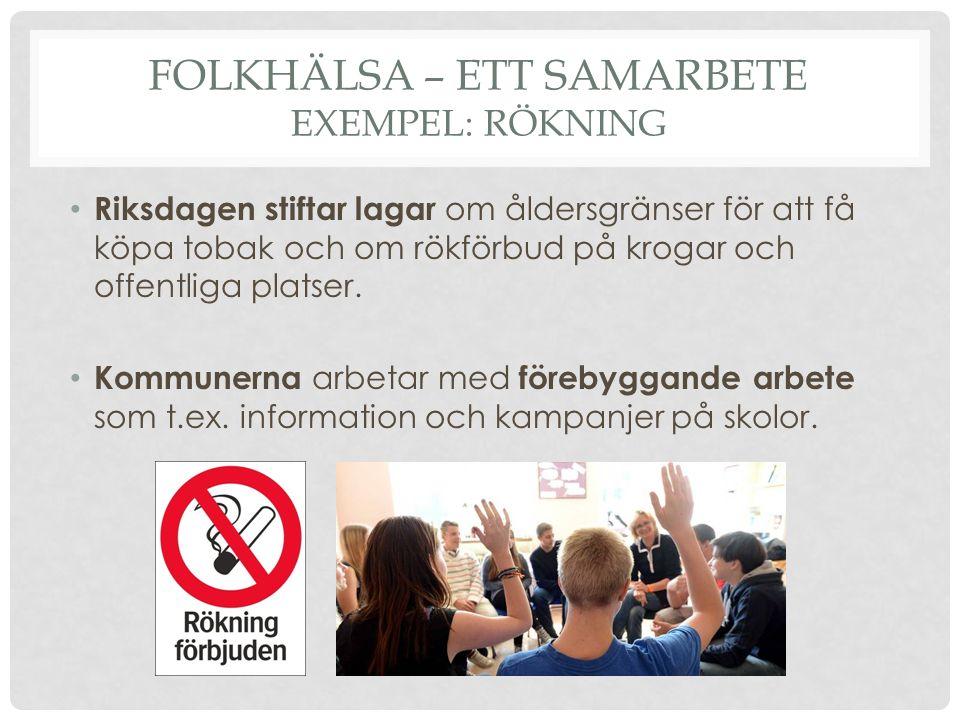 FOLKHÄLSA – ETT SAMARBETE EXEMPEL: RÖKNING Riksdagen stiftar lagar om åldersgränser för att få köpa tobak och om rökförbud på krogar och offentliga pl