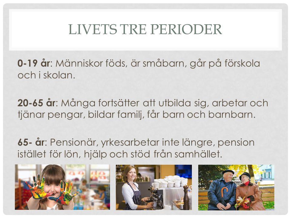 LIVETS TRE PERIODER 0-19 år : Människor föds, är småbarn, går på förskola och i skolan. 20-65 år : Många fortsätter att utbilda sig, arbetar och tjäna