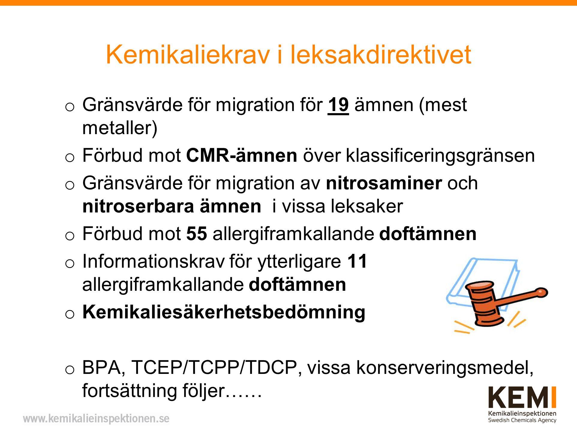 Kemikaliekrav i leksakdirektivet o Gränsvärde för migration för 19 ämnen (mest metaller) o Förbud mot CMR-ämnen över klassificeringsgränsen o Gränsvärde för migration av nitrosaminer och nitroserbara ämnen i vissa leksaker o Förbud mot 55 allergiframkallande doftämnen o Informationskrav för ytterligare 11 allergiframkallande doftämnen o Kemikaliesäkerhetsbedömning o BPA, TCEP/TCPP/TDCP, vissa konserveringsmedel, fortsättning följer……