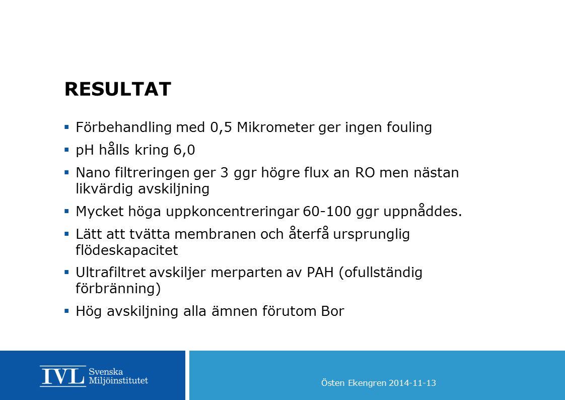 Östen Ekengren 2014-11-13 Utstötning av salt och återvinning av produkt