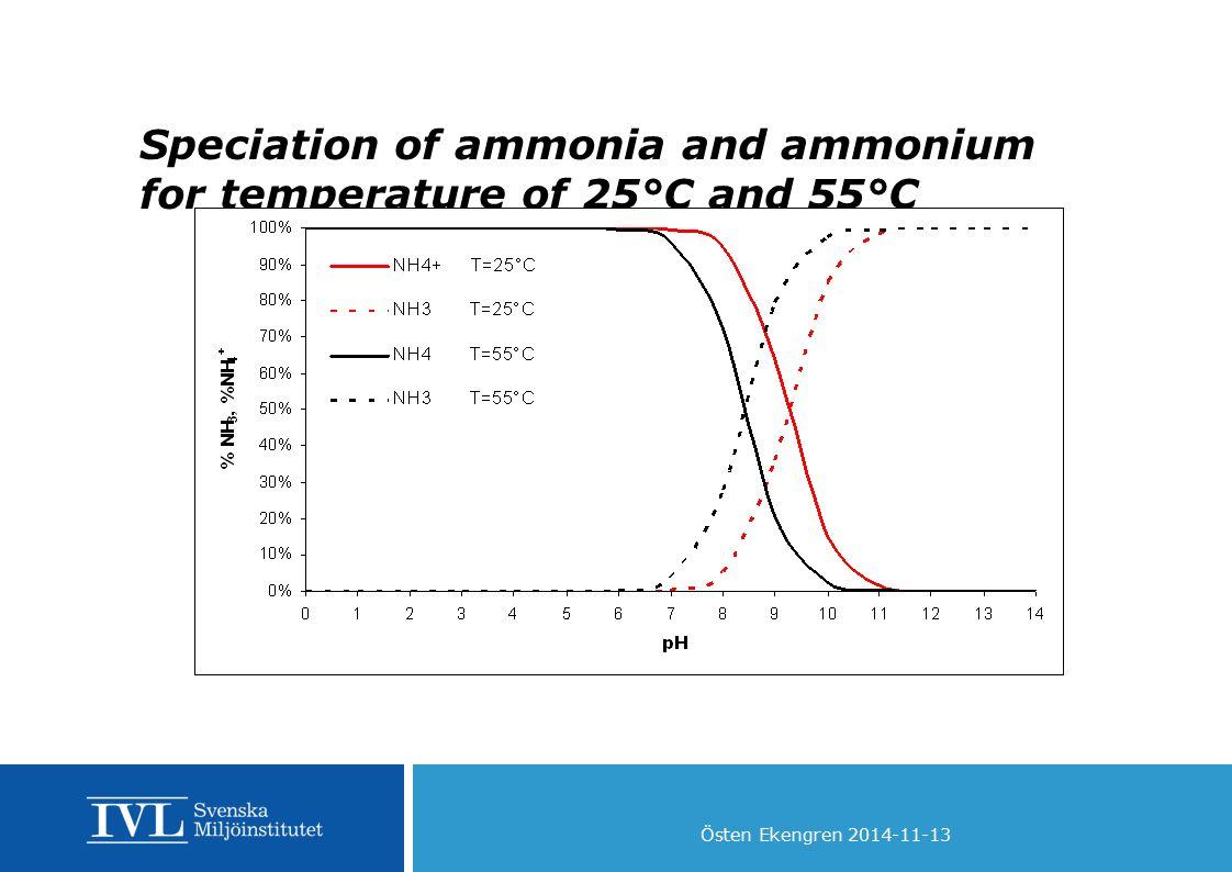 Östen Ekengren 2014-11-13 Upparbetningsmetoder  Kristallisation – utfällning Utnyttja skillnader i löslighet för metallsalter, hydrolys av joner och bildande av komplex.