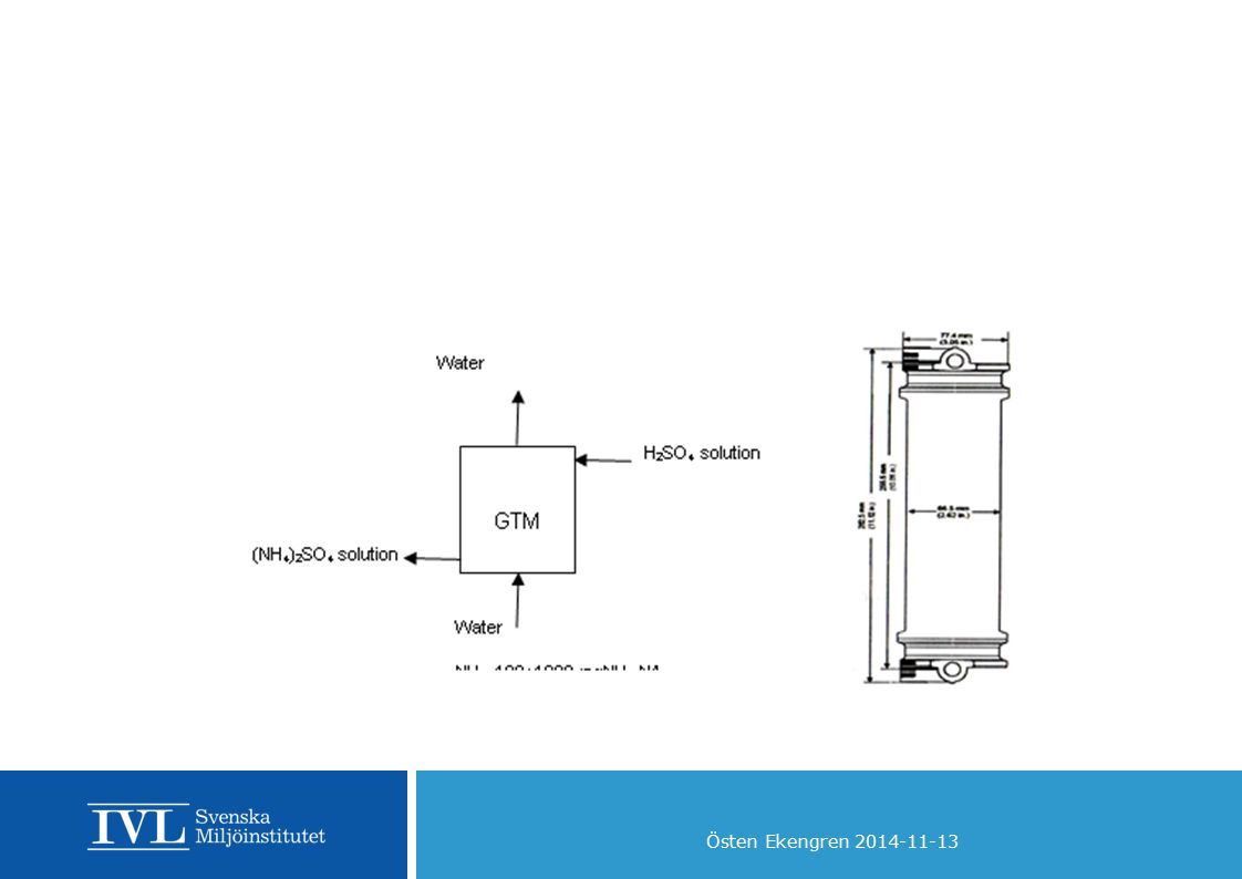 NumberParameterInfluenceOptimal RangeUnit 1Residence time (pilot plant configuration)High360min 2Condensed Flue Gas pHHigh11- 3Condensed Flue Gas temperatureHigh> 35°C 4Condensed Flue Gas flow velocityMedium> 200l/h 5Condensed Flue Gas applied pressureLow< 1bar 6Initial ammonia concentration in the Condensed Flue GasHigh> 200ppm 7Sulphuric Acid solution (stripping fluid) pHHigh2- 8Sulphuric Acid solution (stripping fluid) flow velocityLow100 - 150l/h 9Sulphuric Acid solution (stripping fluid) applied pressureLow< 1bar