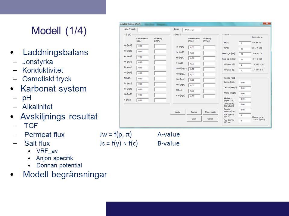 Modell (1/4) Laddningsbalans – Jonstyrka – Konduktivitet – Osmotiskt tryck Karbonat system – pH – Alkalinitet Avskiljnings resultat – TCF – Permeat fl