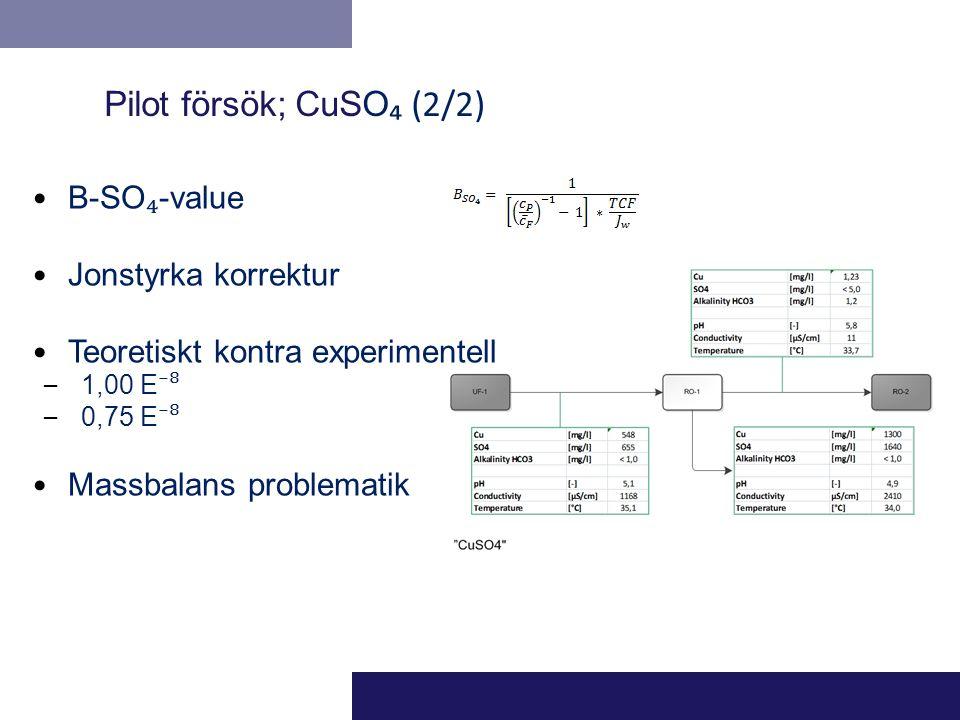 B-SO ₄ -value Jonstyrka korrektur Teoretiskt kontra experimentell – 1,00 E ⁻⁸ – 0,75 E ⁻⁸ Massbalans problematik Pilot försök; CuSO ₄ (2/2)