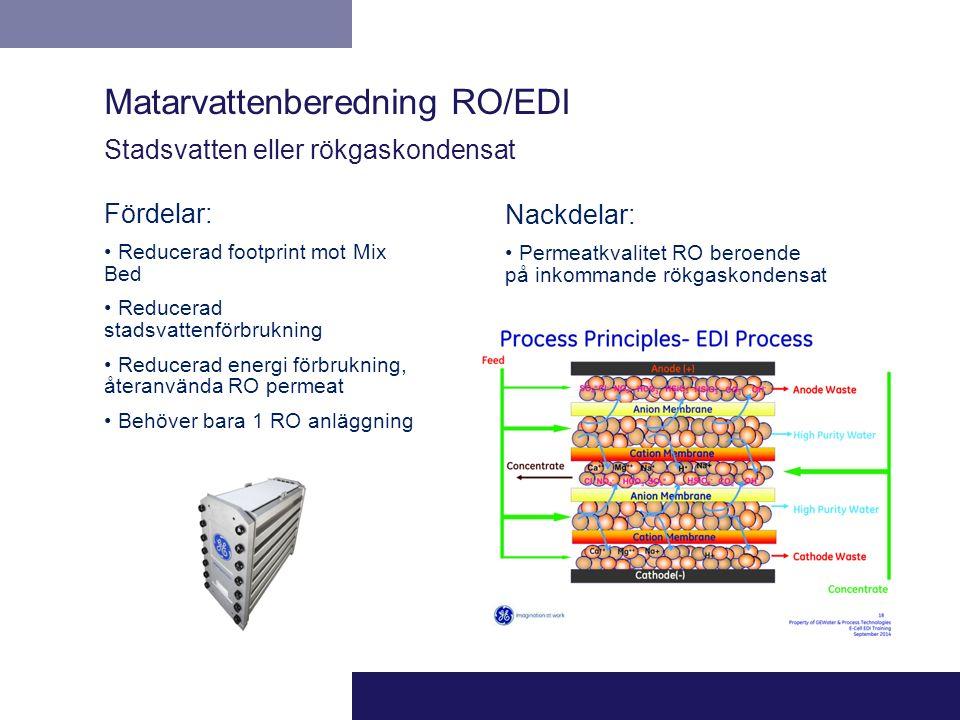 Matarvattenberedning RO/EDI Stadsvatten eller rökgaskondensat Fördelar: Reducerad footprint mot Mix Bed Reducerad stadsvattenförbrukning Reducerad ene