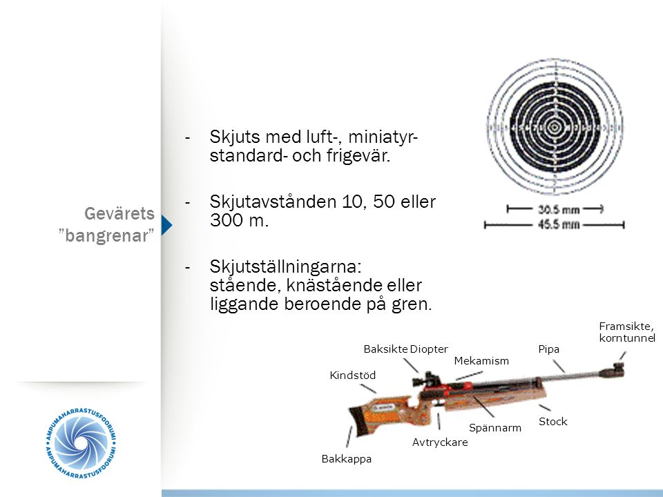 -Skjuts med luft-, miniatyr- standard- och frigevär. -Skjutavstånden 10, 50 eller 300 m. -Skjutställningarna: stående, knästående eller liggande beroe