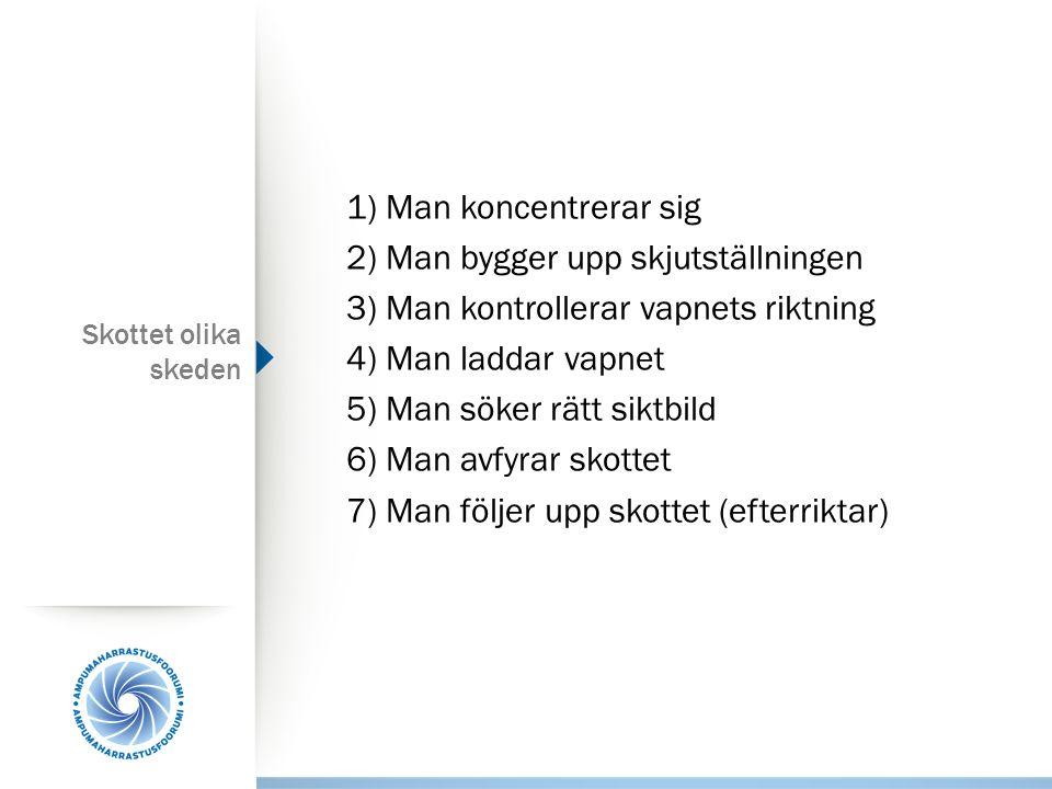1) Man koncentrerar sig 2) Man bygger upp skjutställningen 3) Man kontrollerar vapnets riktning 4) Man laddar vapnet 5) Man söker rätt siktbild 6) Man avfyrar skottet 7) Man följer upp skottet (efterriktar) Skottet olika skeden