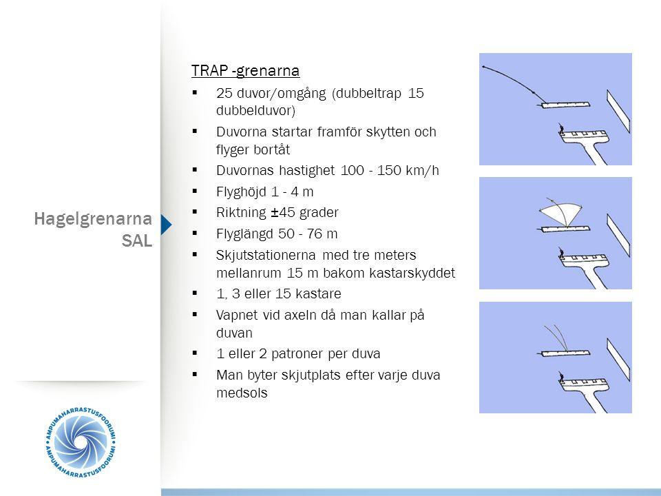 Hagelgrenarna SAL TRAP -grenarna  25 duvor/omgång (dubbeltrap 15 dubbelduvor)  Duvorna startar framför skytten och flyger bortåt  Duvornas hastighe