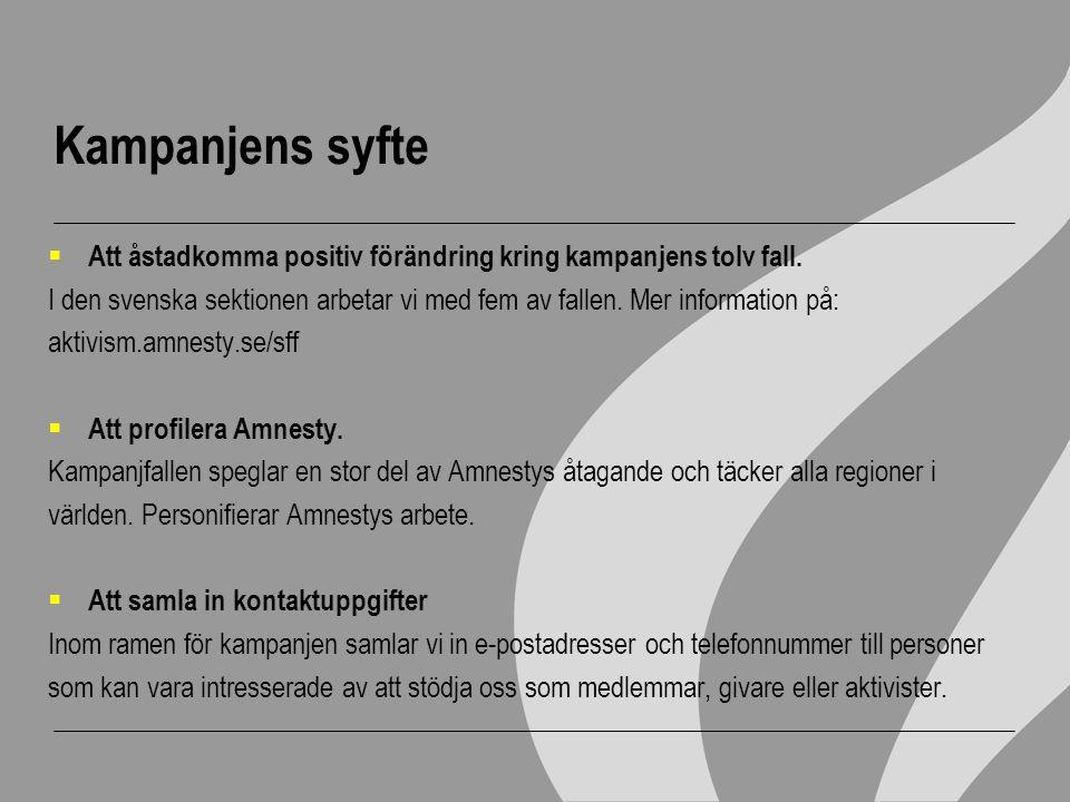 Kampanjens syfte  Att åstadkomma positiv förändring kring kampanjens tolv fall. I den svenska sektionen arbetar vi med fem av fallen. Mer information