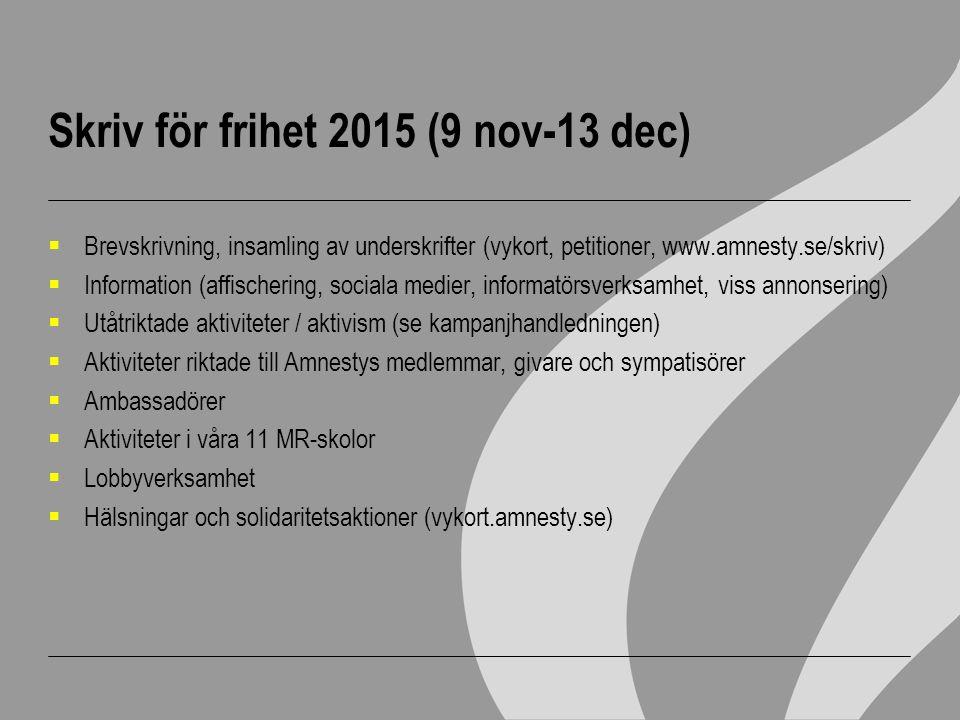 Skriv för frihet 2015 (9 nov-13 dec)  Brevskrivning, insamling av underskrifter (vykort, petitioner, www.amnesty.se/skriv)  Information (affischerin