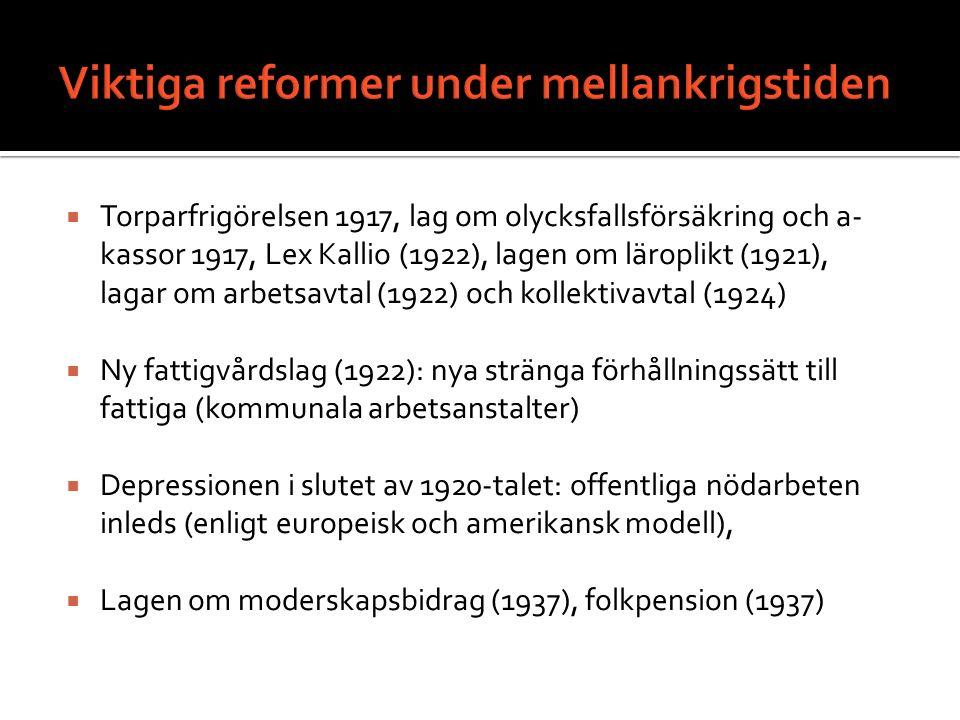  Torparfrigörelsen 1917, lag om olycksfallsförsäkring och a- kassor 1917, Lex Kallio (1922), lagen om läroplikt (1921), lagar om arbetsavtal (1922) och kollektivavtal (1924)  Ny fattigvårdslag (1922): nya stränga förhållningssätt till fattiga (kommunala arbetsanstalter)  Depressionen i slutet av 1920-talet: offentliga nödarbeten inleds (enligt europeisk och amerikansk modell),  Lagen om moderskapsbidrag (1937), folkpension (1937)
