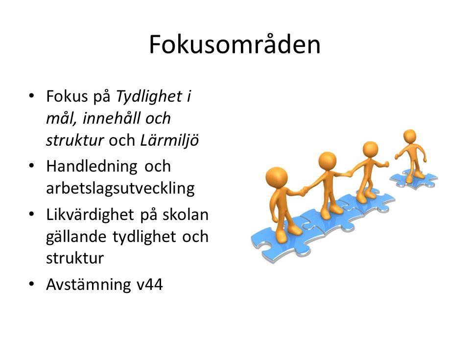 Fokusområden Fokus på Tydlighet i mål, innehåll och struktur och Lärmiljö Handledning och arbetslagsutveckling Likvärdighet på skolan gällande tydligh