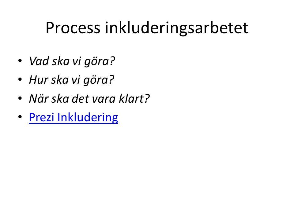 Process inkluderingsarbetet Vad ska vi göra? Hur ska vi göra? När ska det vara klart? Prezi Inkludering