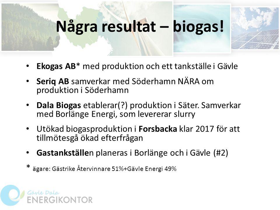 Ekogas AB* med produktion och ett tankställe i Gävle Seriq AB samverkar med Söderhamn NÄRA om produktion i Söderhamn Dala Biogas etablerar( ) produktion i Säter.
