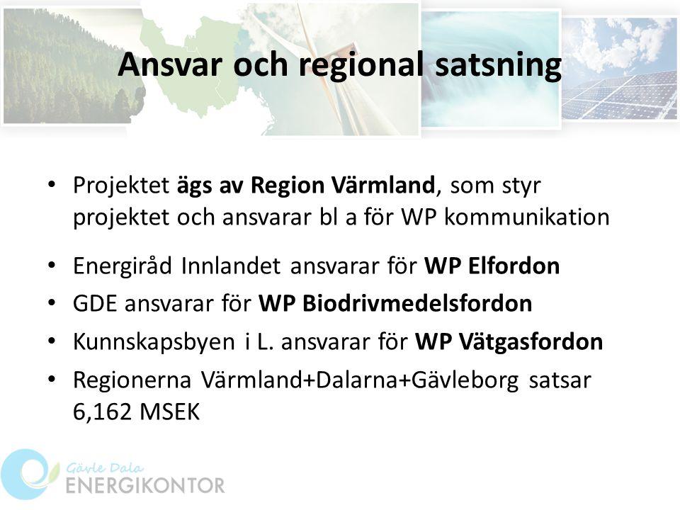 Ansvar och regional satsning Projektet ägs av Region Värmland, som styr projektet och ansvarar bl a för WP kommunikation Energiråd Innlandet ansvarar för WP Elfordon GDE ansvarar för WP Biodrivmedelsfordon Kunnskapsbyen i L.