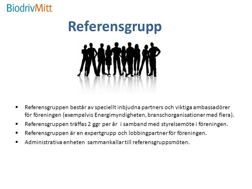 Referensgrupp  Referensgruppen består av speciellt inbjudna partners och viktiga ambassadörer för föreningen (exempelvis Energimyndigheten, branschorganisationer med flera).