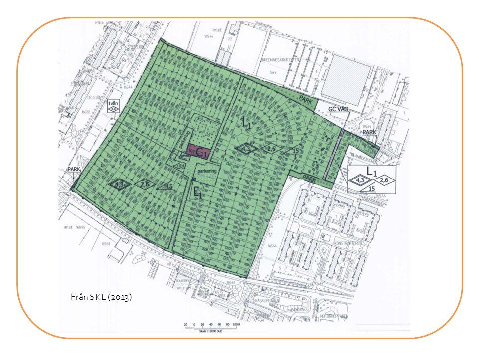 Avvaktande förslag Ändrad planhierarki, inklusive områdesplaner Avskaffande av områdesbestämmelser Inget bygglovskrav under genomförandetiden för åtgärder som är förenliga med detaljplan Bygglov ska anslås på platsen och kungöras digitalt.