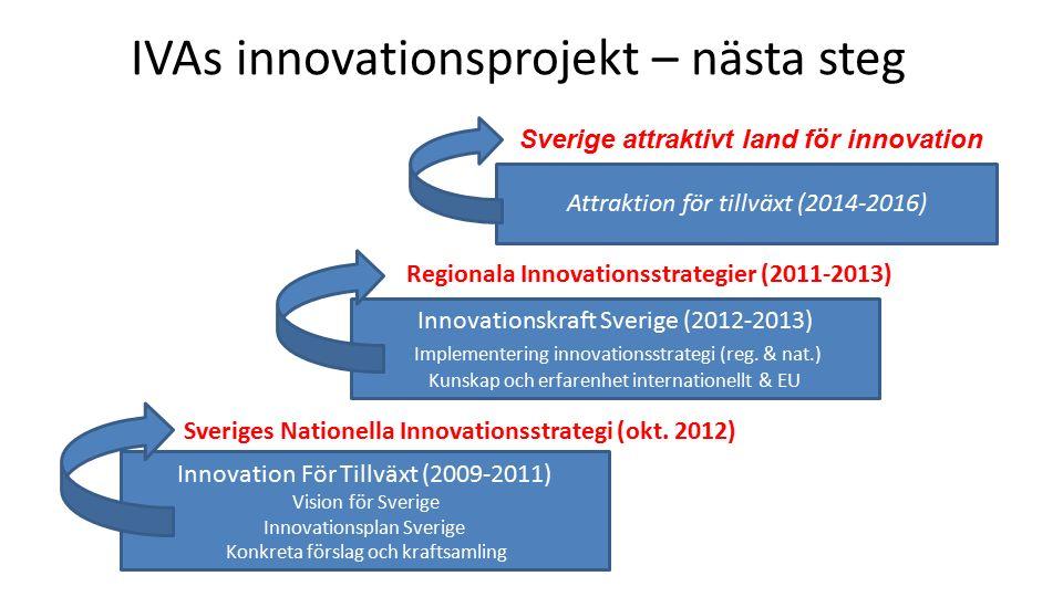 IVAs innovationsprojekt – nästa steg Innovation För Tillväxt (2009-2011) Vision för Sverige Innovationsplan Sverige Konkreta förslag och kraftsamling Sveriges Nationella Innovationsstrategi (okt.