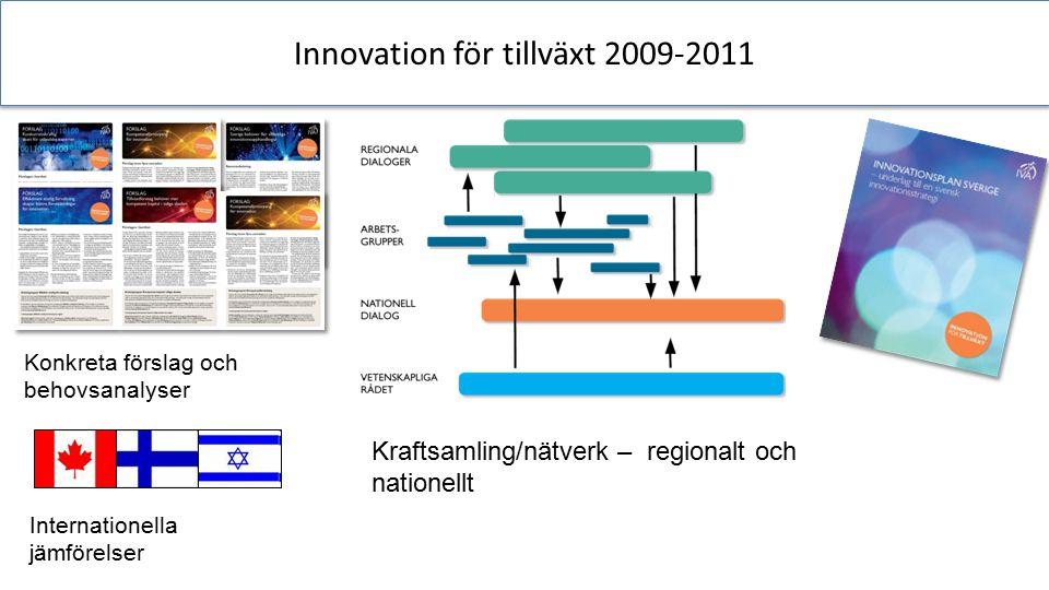 Kraftsamling/nätverk – regionalt och nationellt Konkreta förslag och behovsanalyser Internationella jämförelser Innovation för tillväxt 2009-2011