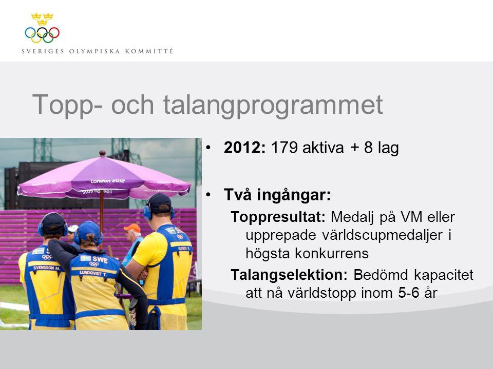 Topp- och talangprogrammet 2012: 179 aktiva + 8 lag Två ingångar: Toppresultat: Medalj på VM eller upprepade världscupmedaljer i högsta konkurrens Talangselektion: Bedömd kapacitet att nå världstopp inom 5-6 år