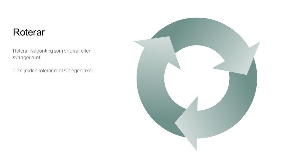 Roterar Rotera: Någonting som snurrar eller svänger runt. T.ex jorden roterar runt sin egen axel.