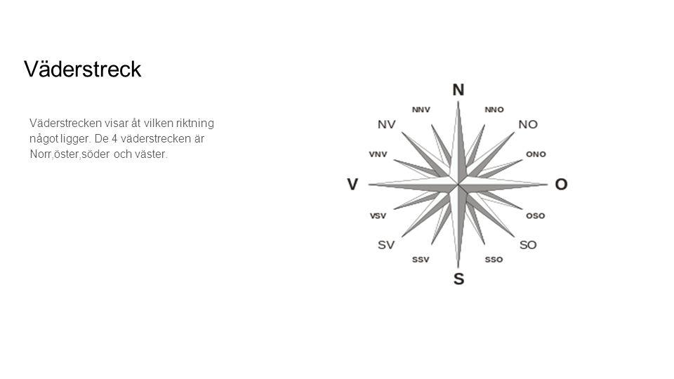 Väderstreck Väderstrecken visar åt vilken riktning något ligger. De 4 väderstrecken är Norr,öster,söder och väster.