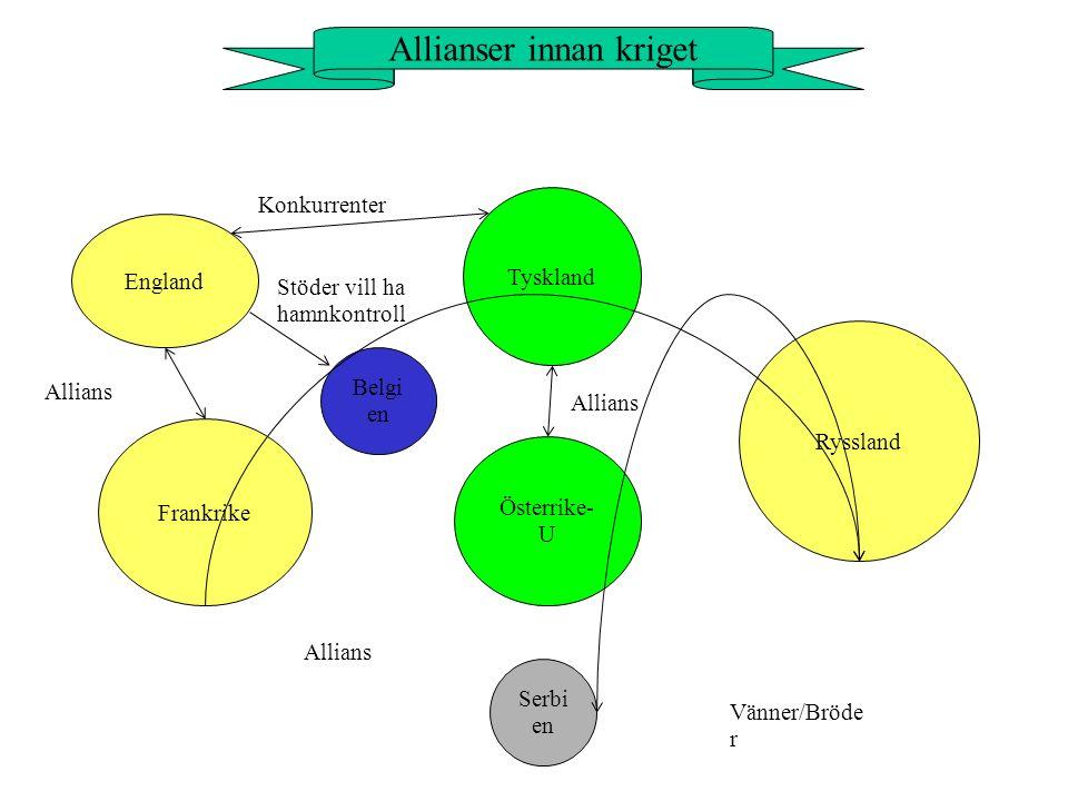 Allianser innan kriget England Frankrike Belgi en Tyskland Österrike- U Ryssland Serbi en Stöder vill ha hamnkontroll Allians Vänner/Bröde r Konkurren