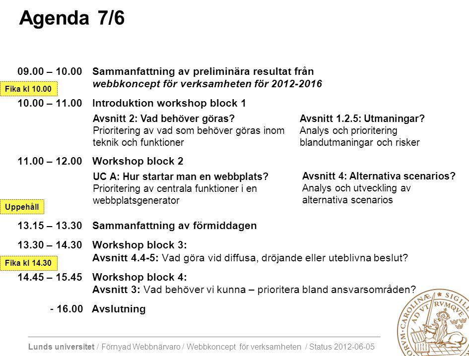 Lunds universitet / Förnyad Webbnärvaro / Webbkoncept för verksamheten / Status 2012-06-05 Central webbplats Framtida utveckling av extern webbnärvaro Projektslut  Dec 2012 Projektstart Jan 2011 12Q4 Webbkoncept för verksamheten Förvaltnings- organisation.
