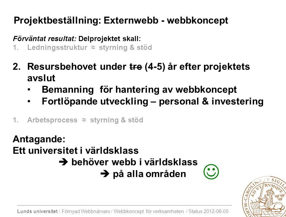 Lunds universitet / Förnyad Webbnärvaro / Webbkoncept för verksamheten / Status 2012-06-05 Nuläge Vision Ett universitet i världsklass  behöver webb i världsklass  på alla områden många organisationer likadana webbplatser kostsamma metoder färre organisationer ändamålsenliga webbplatser billigare metoder bättre webbnärvaro