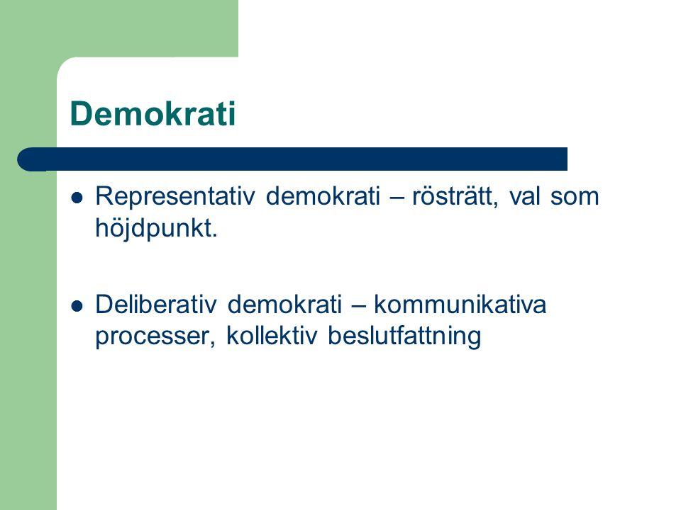 Demokrati Representativ demokrati – rösträtt, val som höjdpunkt.