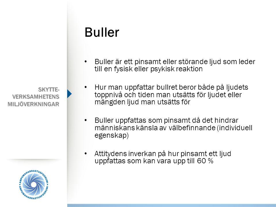 Buller Buller är ett pinsamt eller störande ljud som leder till en fysisk eller psykisk reaktion Hur man uppfattar bullret beror både på ljudets toppn