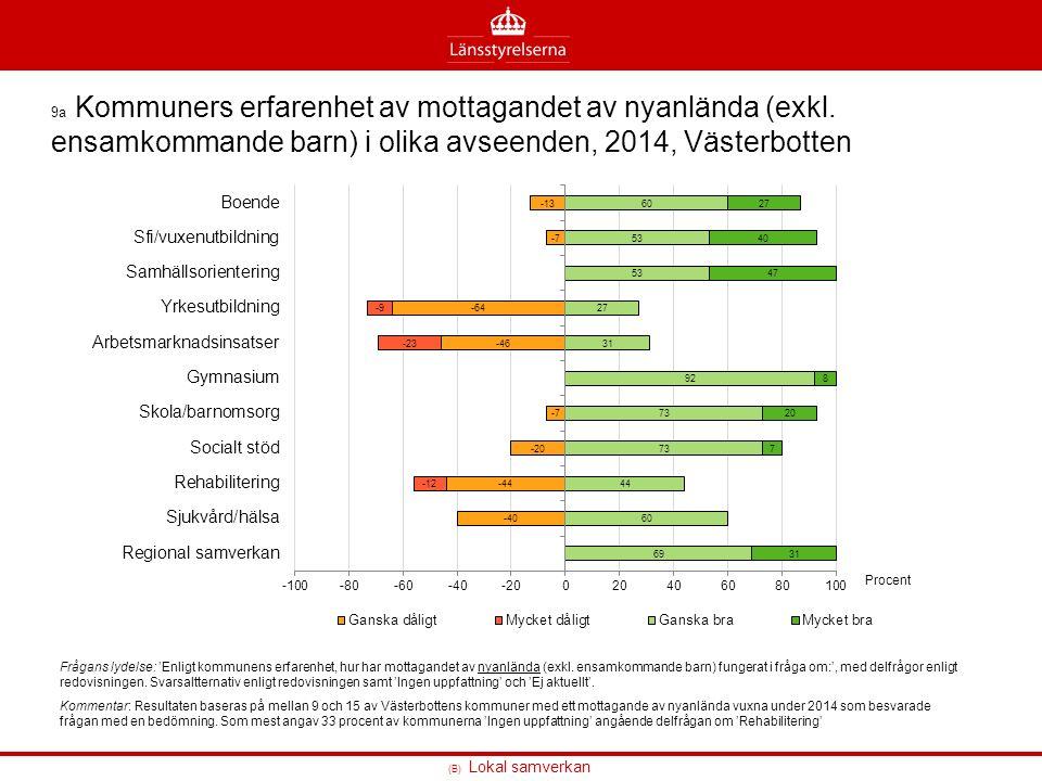 (B) Lokal samverkan 9a Kommuners erfarenhet av mottagandet av nyanlända (exkl. ensamkommande barn) i olika avseenden, 2014, Västerbotten Frågans lydel