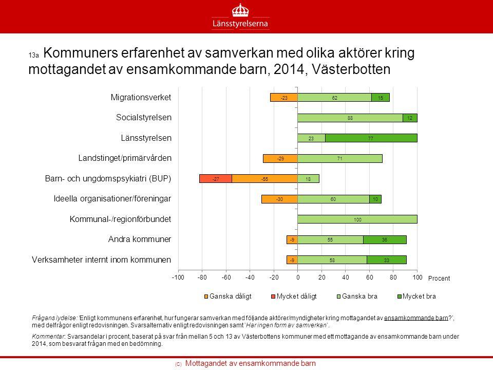 (C) Mottagandet av ensamkommande barn 13a Kommuners erfarenhet av samverkan med olika aktörer kring mottagandet av ensamkommande barn, 2014, Västerbot