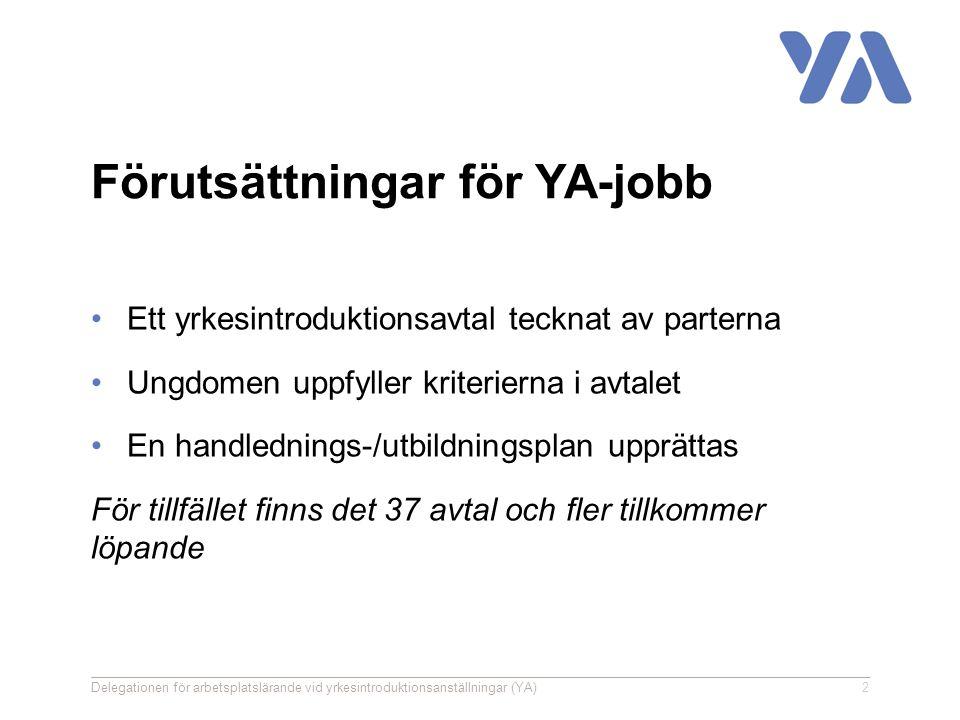 Förutsättningar för YA-jobb Ett yrkesintroduktionsavtal tecknat av parterna Ungdomen uppfyller kriterierna i avtalet En handlednings-/utbildningsplan upprättas För tillfället finns det 37 avtal och fler tillkommer löpande Delegationen för arbetsplatslärande vid yrkesintroduktionsanställningar (YA)2