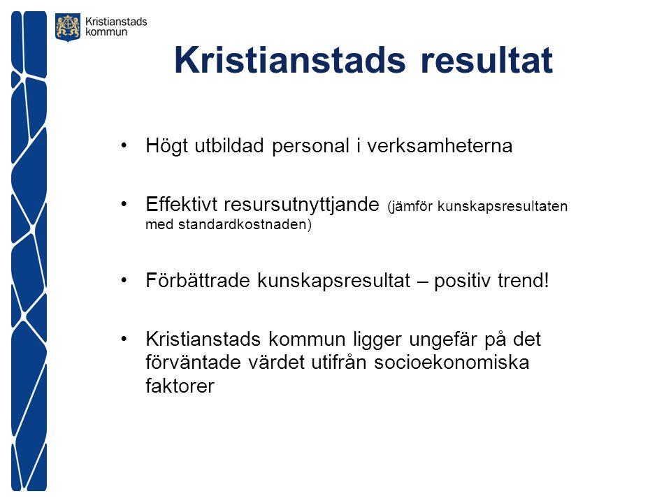Av 290 kommuner hamnar Kristianstads på plats 158 (kommunala verksamheter) 2013: 204 2014:174 (Ej SALSA) 2015: 158 Sammanvägt resultat