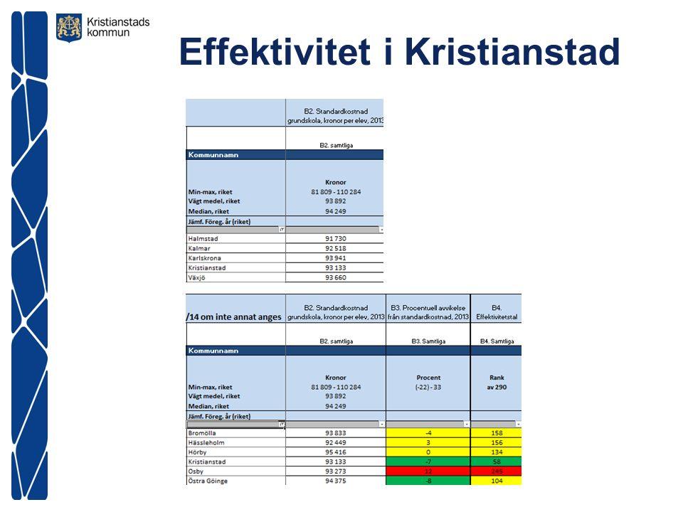 Effektivitet i Kristianstad