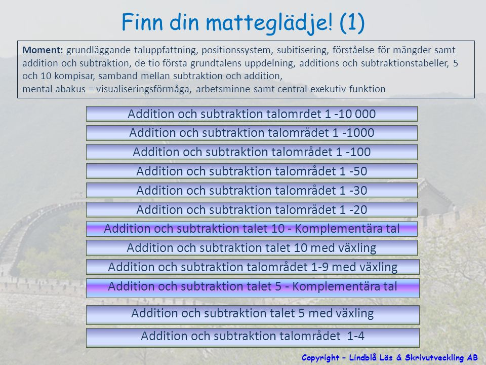 Finn din matteglädje! (1) Addition och subtraktion talområdet 1-4 Copyright – Lindblå Läs & Skrivutveckling AB Addition och subtraktion talet 5 med vä