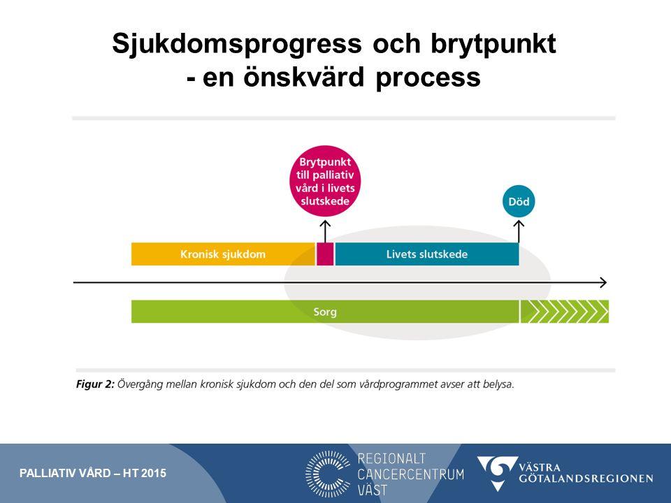 Sjukdomsprogress och brytpunkt - en önskvärd process PALLIATIV VÅRD – HT 2015