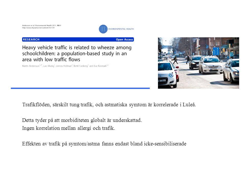 Trafikflöden, särskilt tung trafik, och astmatiska symtom är korrelerade i Luleå. Detta tyder på att morbiditeten globalt är underskattad. Ingen korre