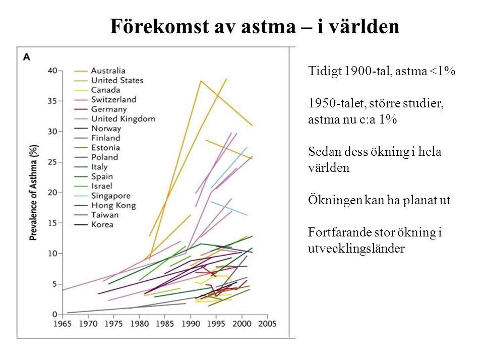Förekomst av astma – i världen Tidigt 1900-tal, astma <1% 1950-talet, större studier, astma nu c:a 1% Sedan dess ökning i hela världen Ökningen kan ha