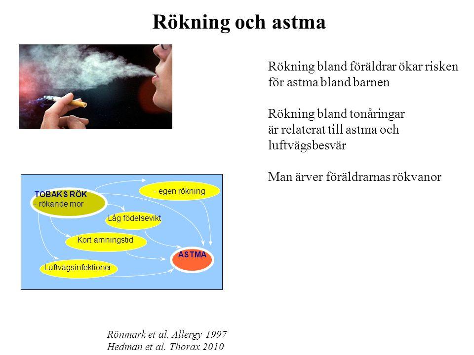 Rökning bland föräldrar ökar risken för astma bland barnen Rökning bland tonåringar är relaterat till astma och luftvägsbesvär Man ärver föräldrarnas